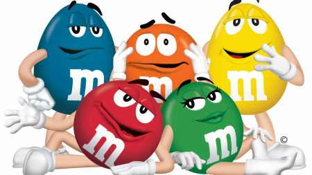 m and m, mm, characters